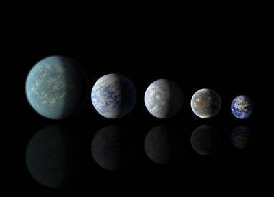 شانس بالای وجود آب مایع در خارج از منظومه شمسی