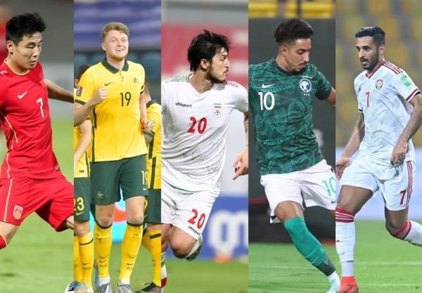 آزمون نامزد اسم برترین بازیکن مقدماتی جام جهانی 2022 در قاره کهن